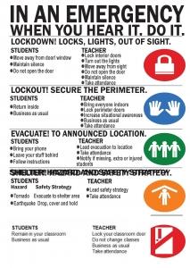 Lake Central School Corporation Standard Response Protocol